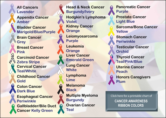 cancer-ribbons-for-all-cancers-byle8zri