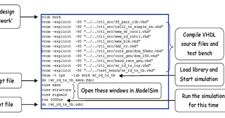 Customize the ModelSim Wave View in the Xilinx ISE Simulation | VLSI