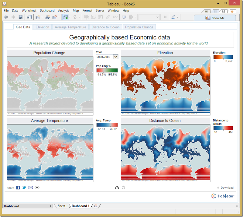 Tableau Tip: Embedding dashboards from multiple, disparate workbooks
