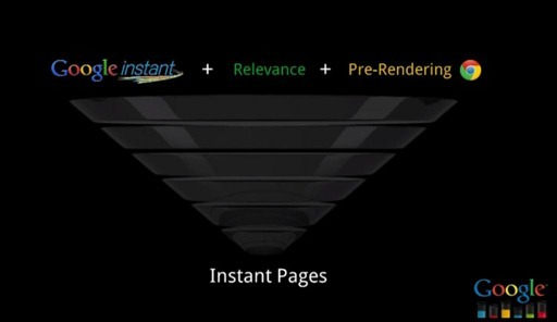 Instant-Pages