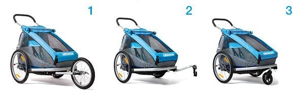 Croozer-kid-1