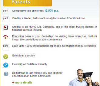 Student Education Loans