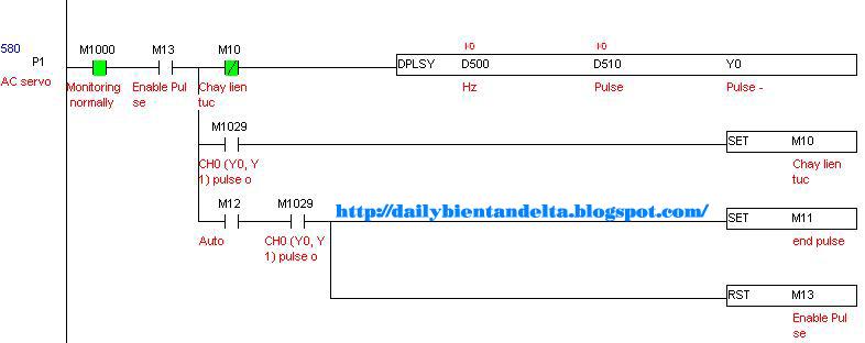 Kết quả hình ảnh cho điều khiển biến tần bằng plc
