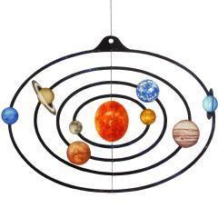 Nếu là người đam mê không gian vũ trụ thì đây là