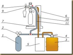 пивной и газовый шланги в системе розлива пива