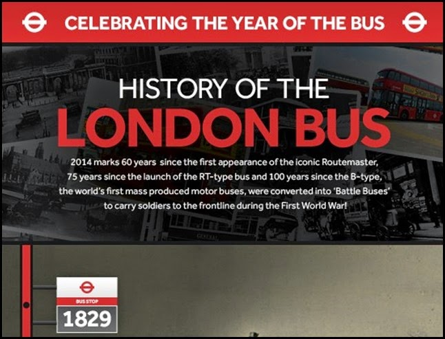 History Of The London Bus