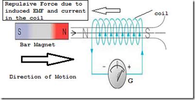 lenz\u0027s law in electromagnetic induction my tech info Self- Inductance lenz\u0027s law