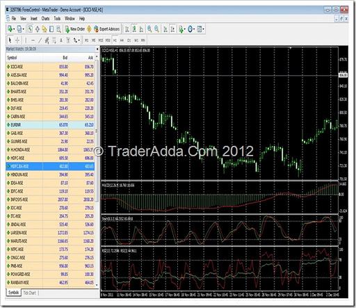 Gci financial icts forex demo account