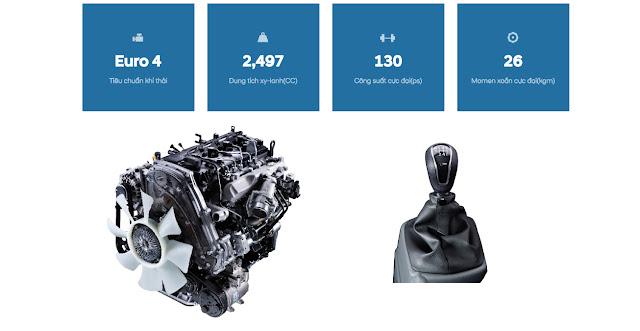 Xe tải Hyundai N250 động cơ tiêu chuẩn khí thải Euro 4 cùng công suất lên đến 130Ps