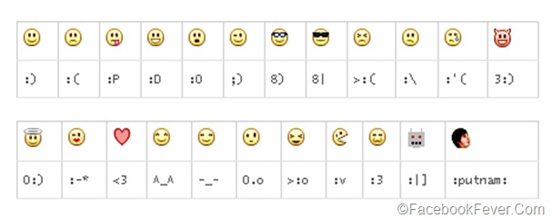 Facebook New Chat Smileys That You Dont Know Facebookfever