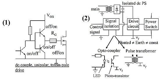 thyristor gate control or firing circuit design