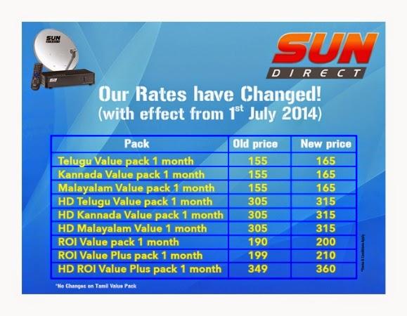 All ROI Pack Price Increased On Sun Direct DishKingin