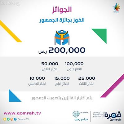 صوتوا الآن للفيديوهات المرشحة للفوز بجائزة الجمهور على موقع wwwqomrahtv