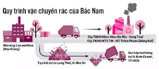 Chiến lược huỷ diệt môi trường và con người Miền Nam Việt Nam của Trung Quốc