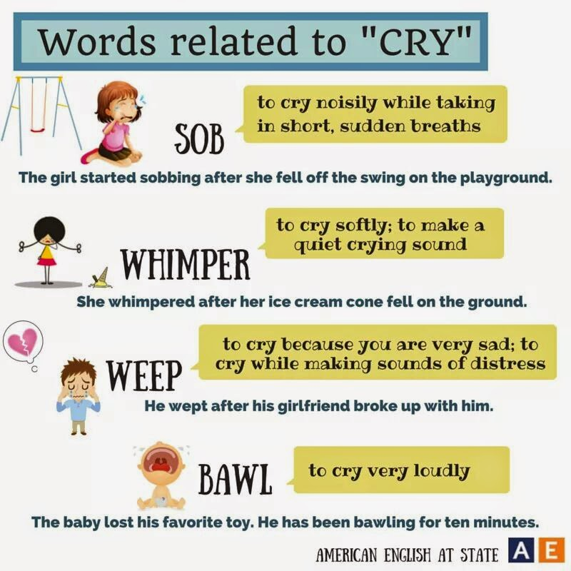 194 Words related to CRY, CRY Synonyms, CRY Antonyms - Word list