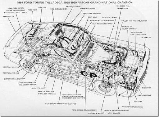 Car Inside Body Parts Names