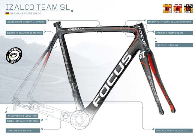 FOCUS IZALCO TEAM SL 4.0 20-G 2013  (2)