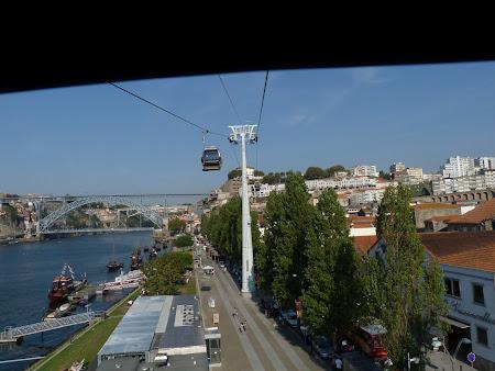 Obiective turistice Porto: teleferic