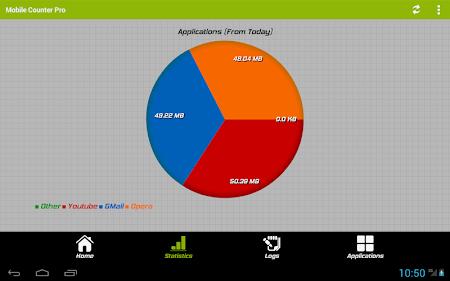 Mobile Counter Trial 3.4 screenshot 89564