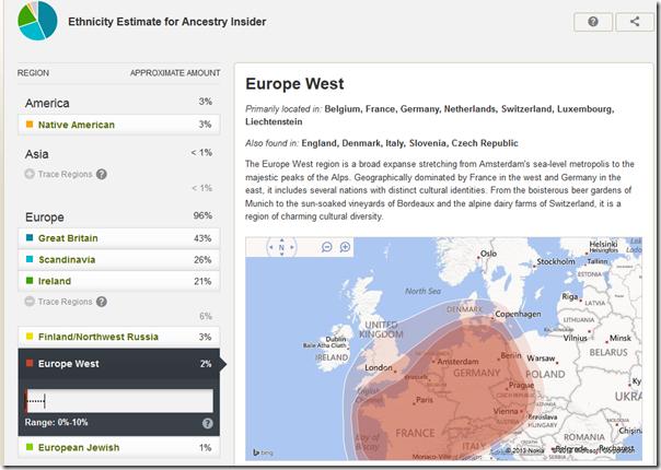 祖先DNA地图显示族群的历史位置