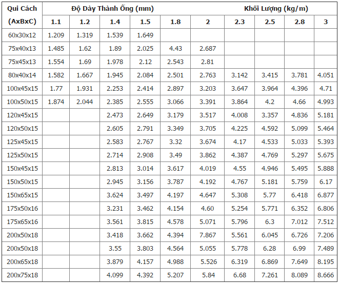 Giá xà gồ thép tại Cà Mau