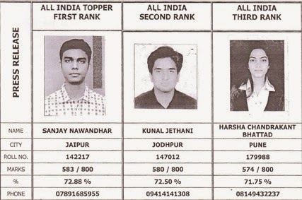 CA Final Toppers Rank ICAI May 2014 Sanjay Nawandhar Kunal Jethani Harsha Chandrakant Bhattad ChartAcc Holders Vikrmn Author 10 Alone CA Vikram Verma Chartered Accountant