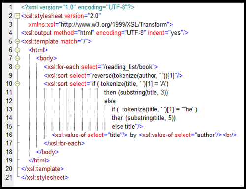 Output the book list with a  sort corrected using XPath expressions