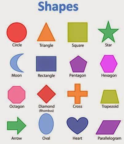 Những hình khối cơ bản trong tiếng Anh. Share để lưu bài nha bạn :)