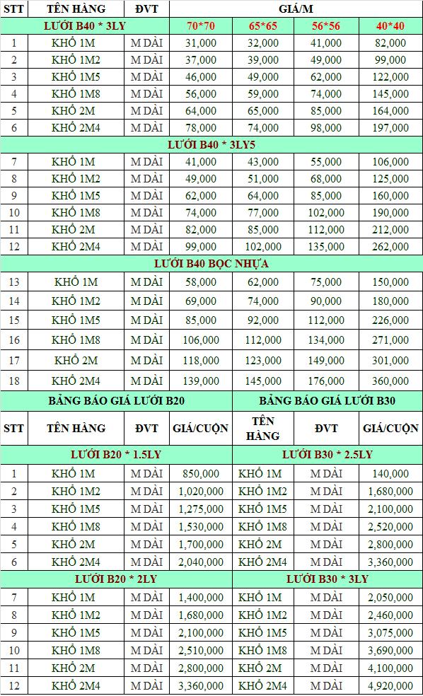 Bảng báo giá lưới rào B40, B30, B20