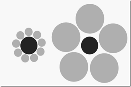 Agile World: Which circle is bigger ?