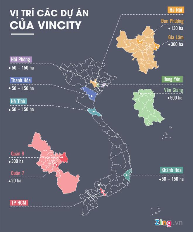 Vincity tại các thành phố trên cả nước