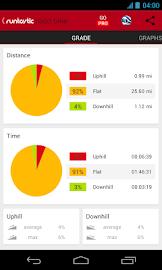 Runtastic Road Bike Tracker Screenshot 7