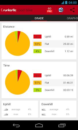 Runtastic Road Bike Tracker 2.2.1 screenshot 37474