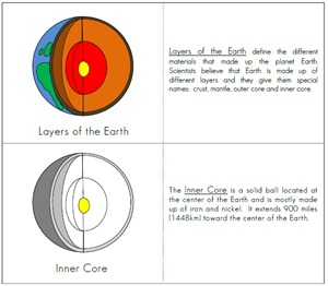 FREE Layers of the Earth Fact Cards
