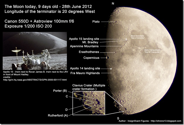 the moon today annotated