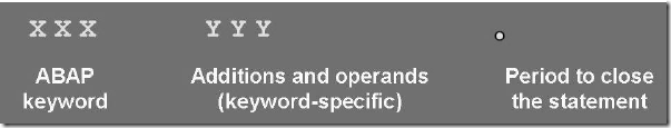 Reading internal table dynamically - Team ABAP