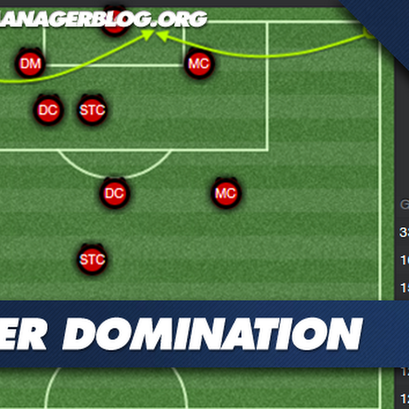 Dominate Corners In Football Manager