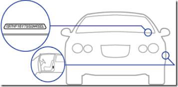 NIV del coche donde esta en la puerta tablero o costado