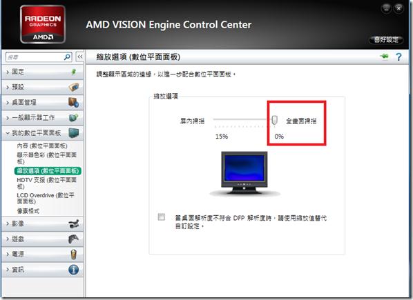 我的學習手記 A technical geek blog: How to display Full Screen when