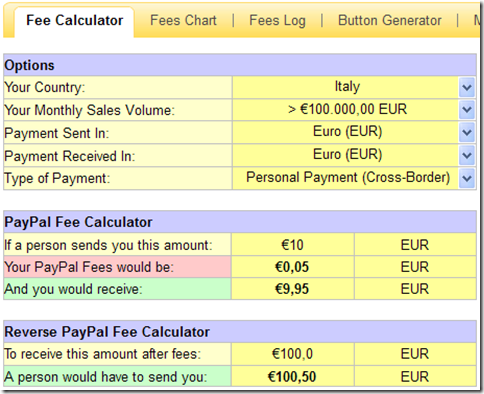PayPal Free Calculator