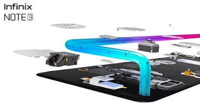 InfinixNOTE3 Aerospace Cooling Technology ACT Far Beyond Your Imagination When o
