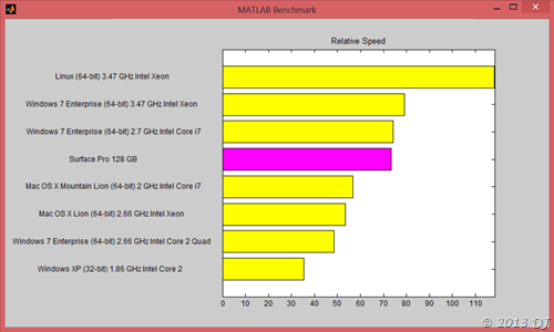 MATLAB8 Benchmark Graph