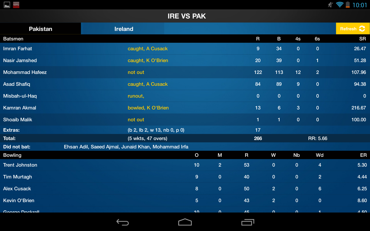 cricket live score board