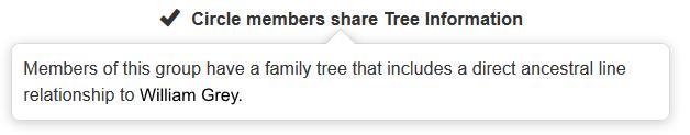 本集团的成员有一个家谱,包括与[共同祖先]的直接祖传线条关系。