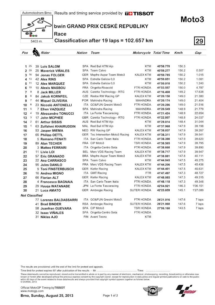 moto3-gara-classification.jpg