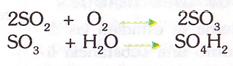 reacciones acido sulfurico