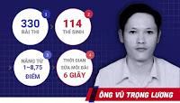 Vụ gian lận điểm thi 2018 ở Hà Giang: Cú sốc ngành giáo dục