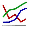 PKC Charts logo