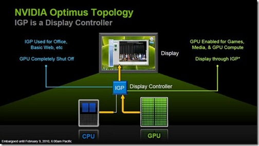 NVDA_Optimus_diagram