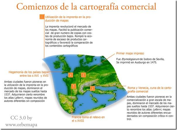comienzos de la cartografía comercial